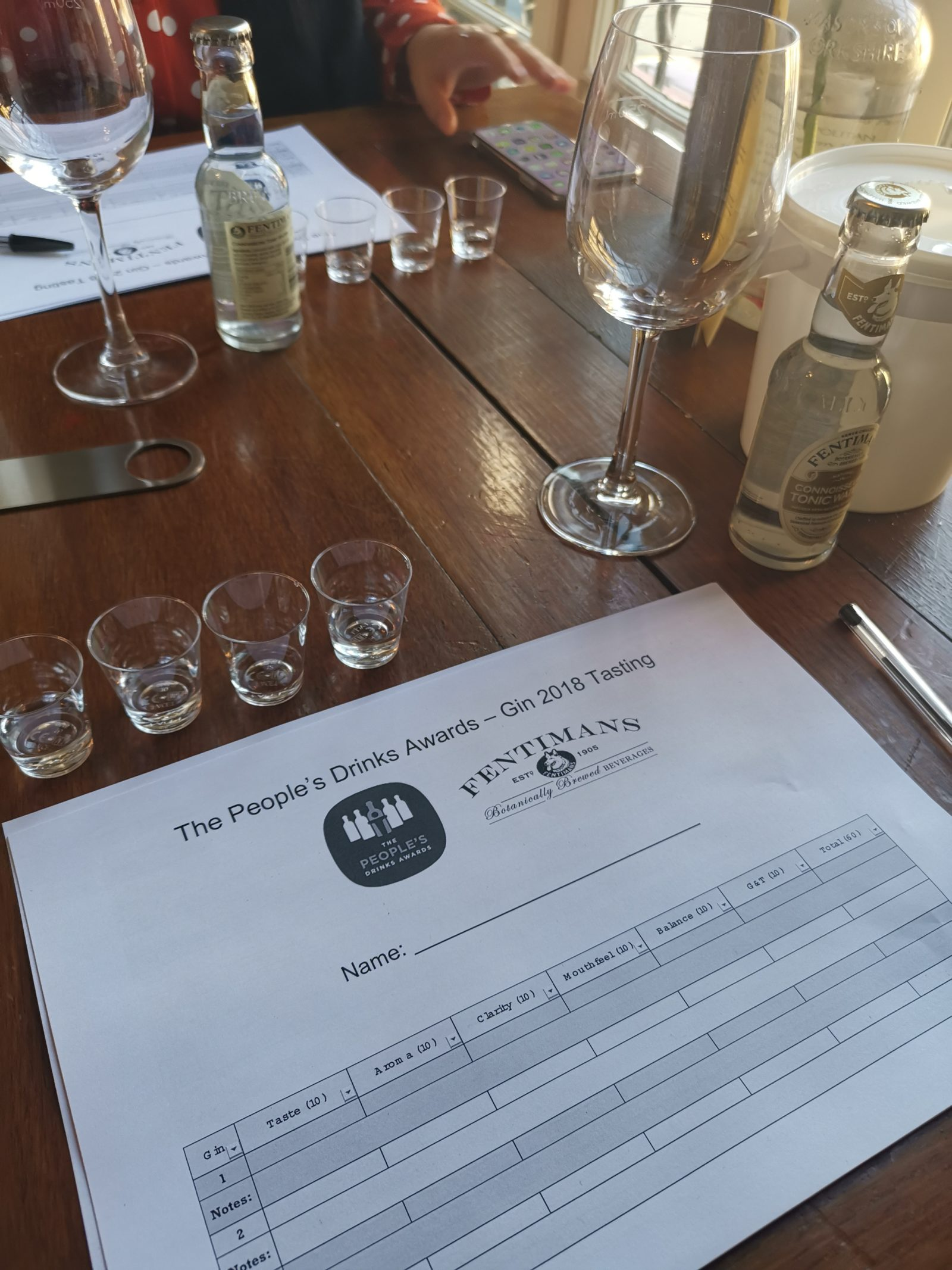 Peoples drink awards gin judging sheet
