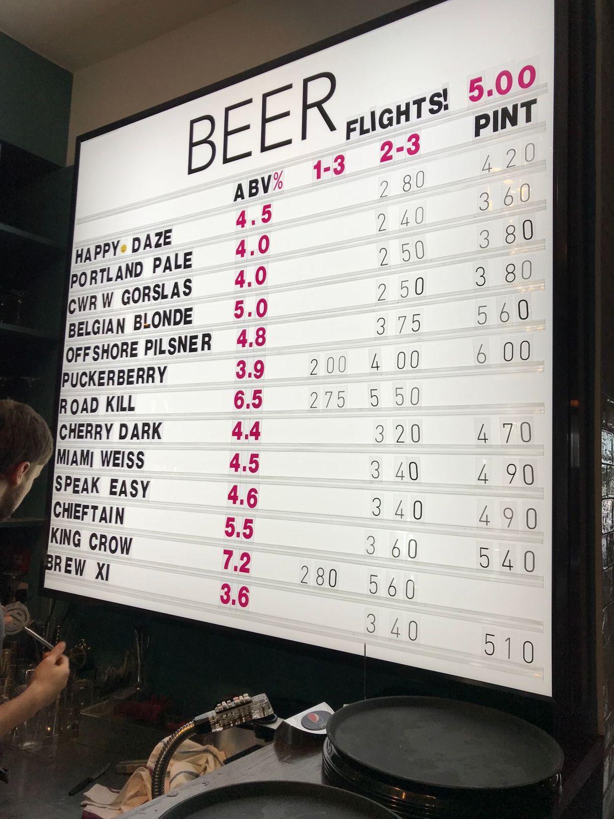 Craft beer board - Twenty Nine Park Place Cardiff